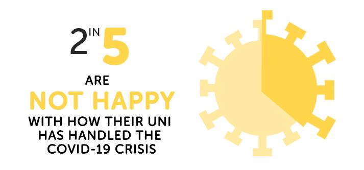 statistiques sur la satisfaction des étudiants à l'université