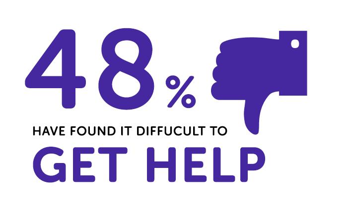 statistiques sur les étudiants qui ont du mal à obtenir de l'aide