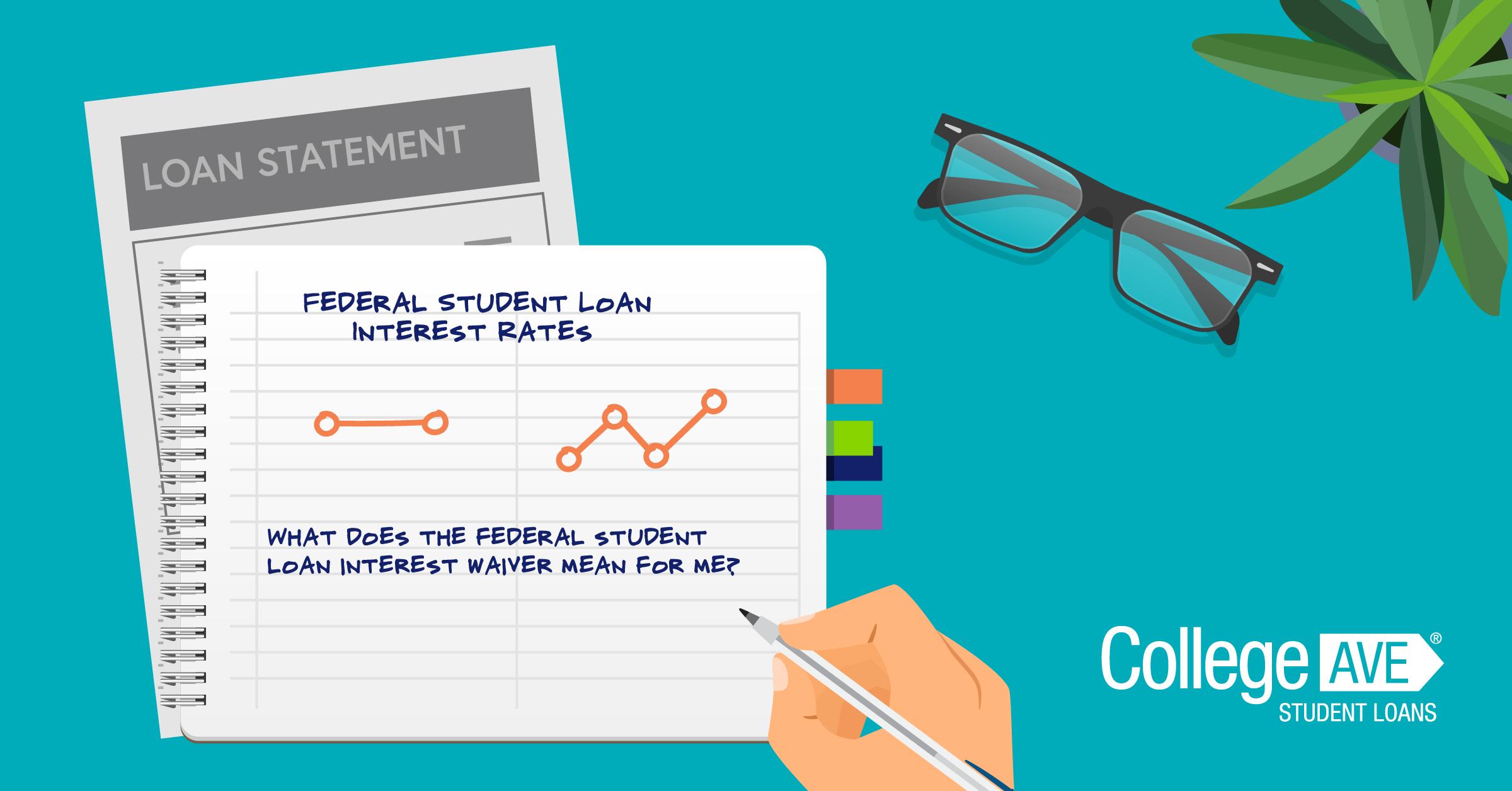 Que signifie l'exonération des intérêts sur les prêts étudiants fédéraux et la suspension du paiement?