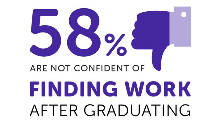infographie sur les perspectives d'emploi des diplômés