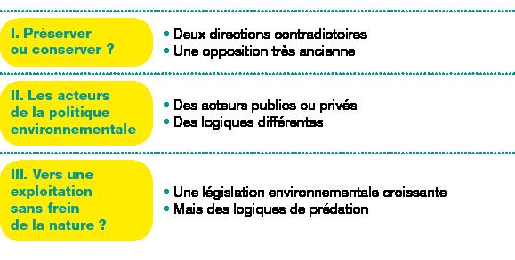 Tableau de 3 lignes, 2 colonnes ;Corps du tableau de 3 lignes ;Ligne 1 : I.Préserver ou conserver?; Deux directions contradictoiresUne opposition très ancienne; Ligne 2 : II.Les acteurs de la politiqueenvironnementale ; Des acteurs publics ou privésDes logiques différentes; Ligne 3 : III.Vers une exploitation sans frein de la nature?; Une législation environnementale croissanteMais des logiques de prédation;