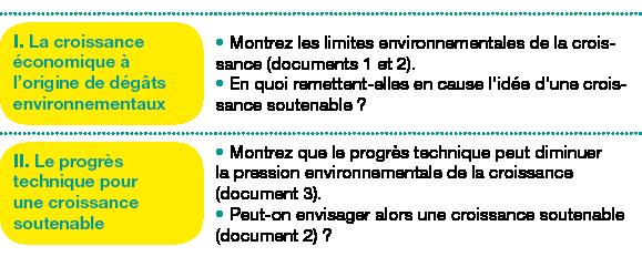 Tableau de 2 lignes, 2 colonnes ;Corps du tableau de 2 lignes ;Ligne 1 : I. La croissance économique à l'origine dedégâts environnementaux; Montrez les limites environnementales de la croissance (documents1 et 2).En quoi remettent-elles en cause l'idée d'une croissance soutenable?; Ligne 2 : II. Le progrès technique pour une croissance soutenable; Montrez que le progrès technique peut diminuer la pression environnementale de la croissance (document3).Peut-on envisager alors une croissance soutenable (document2)?;