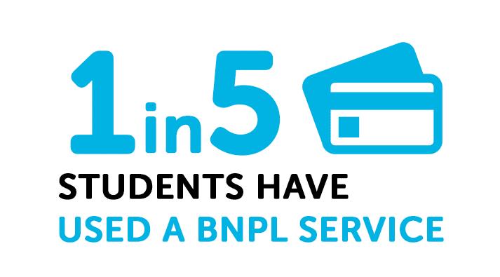 Infographie sur les étudiants utilisant les services BNPL